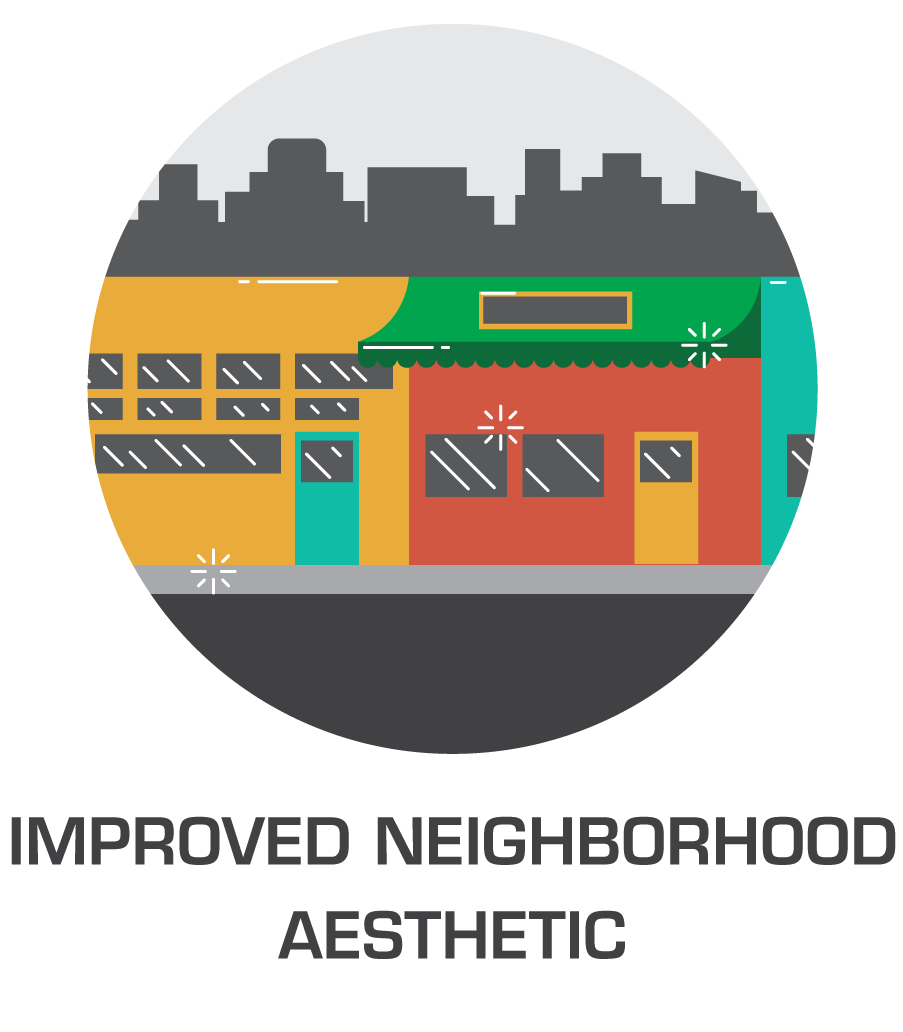 Improved Neighborhood Aesthetics