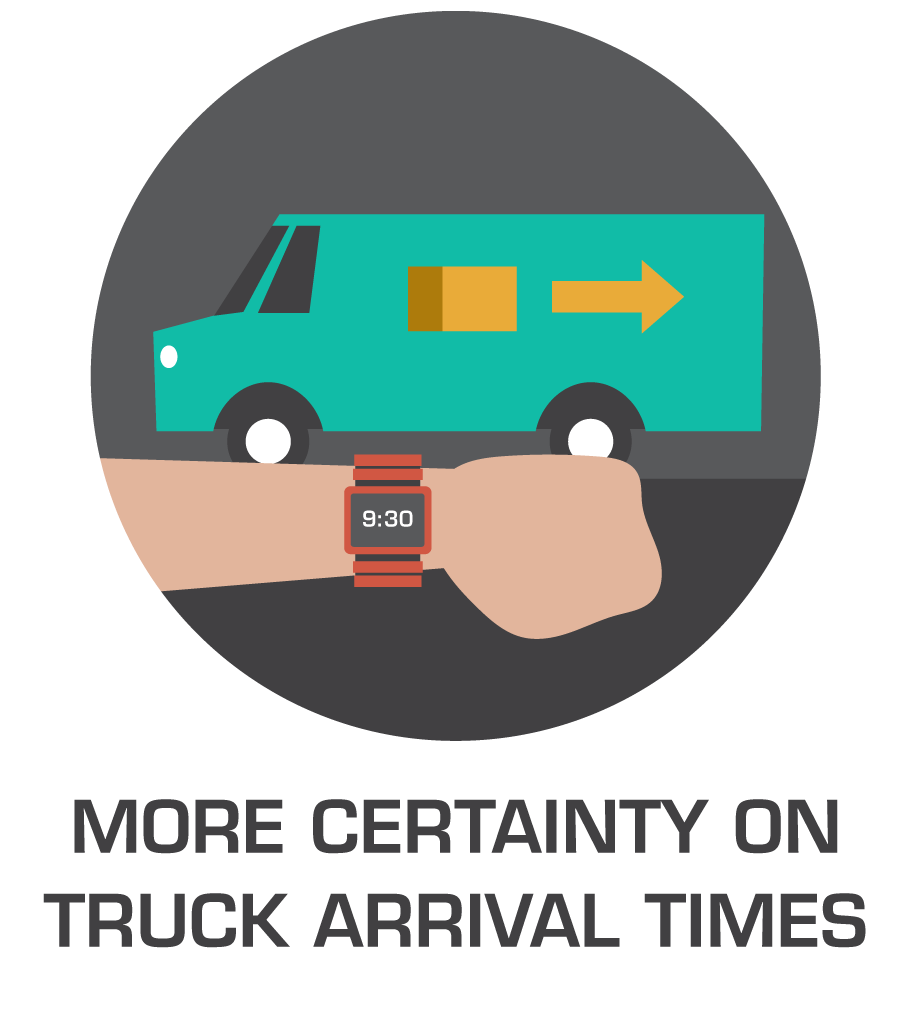 More Certainty on Truck Arrival Times
