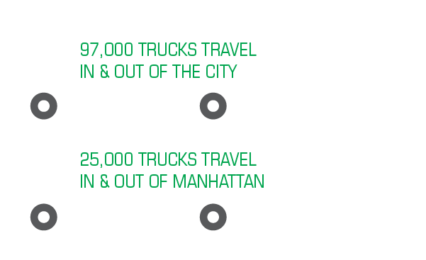 Truck numbers derived from 2015 NYCDOT study